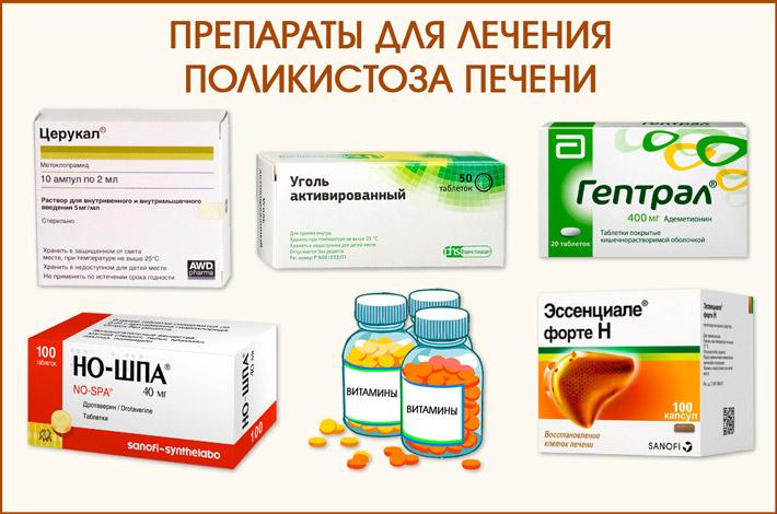 Медикаментозное лечение поликистоза