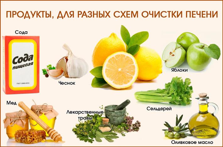 Продукты для очистки печени