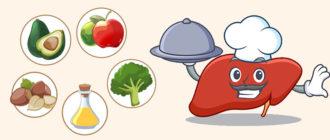 Какие продукты питания улучшают работу печени