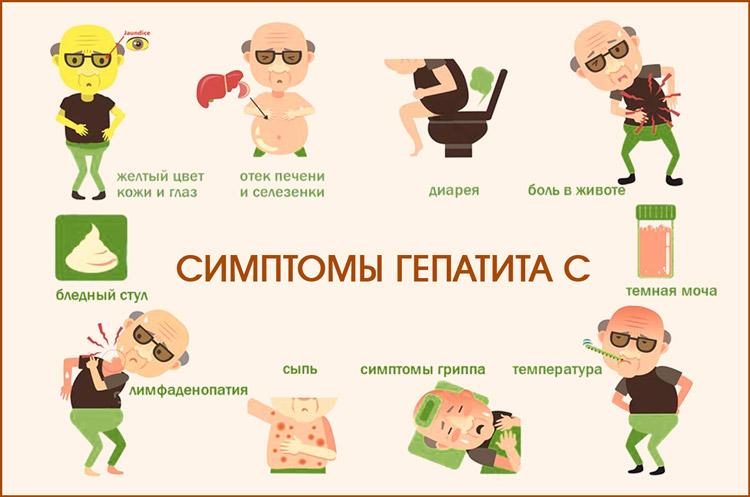 Симптоматика при гепатите С