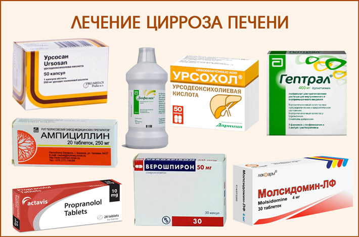 Лекарства при терапии цирроза