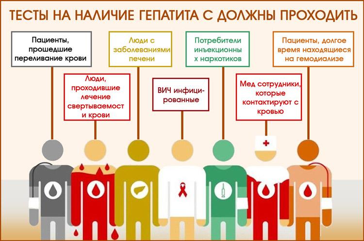 Группа риска на гепатит С