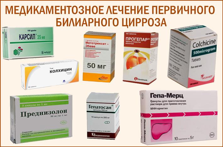 Первичный билиарный цирроз: медикаментозное лечение