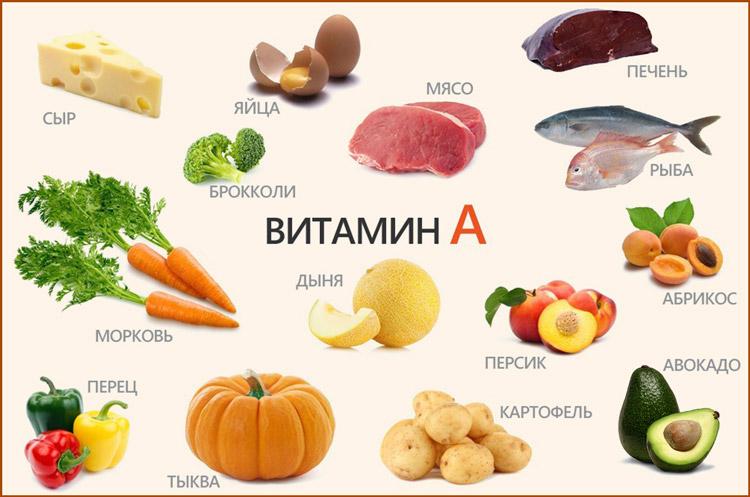 Продукты питания богатые на витамин А