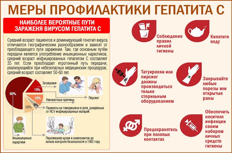 Вирусный гепатит С: меры профилактики