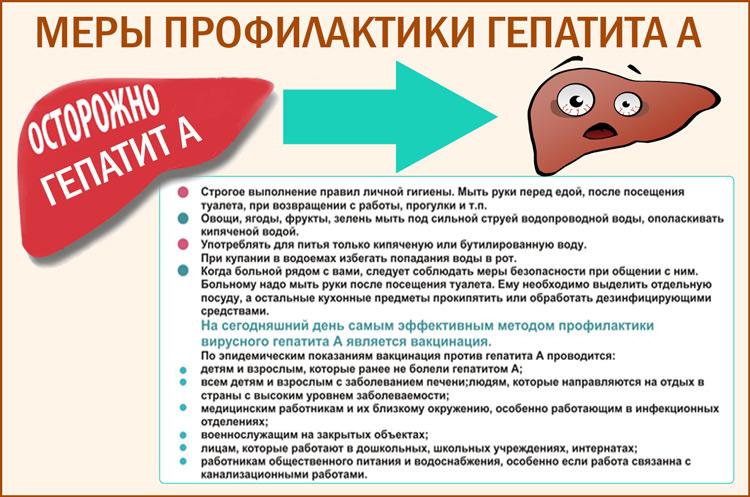 Гепатит А. Меры профилактики
