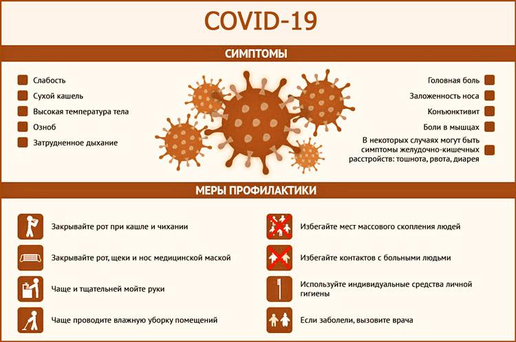 Симптоматика COVID-19
